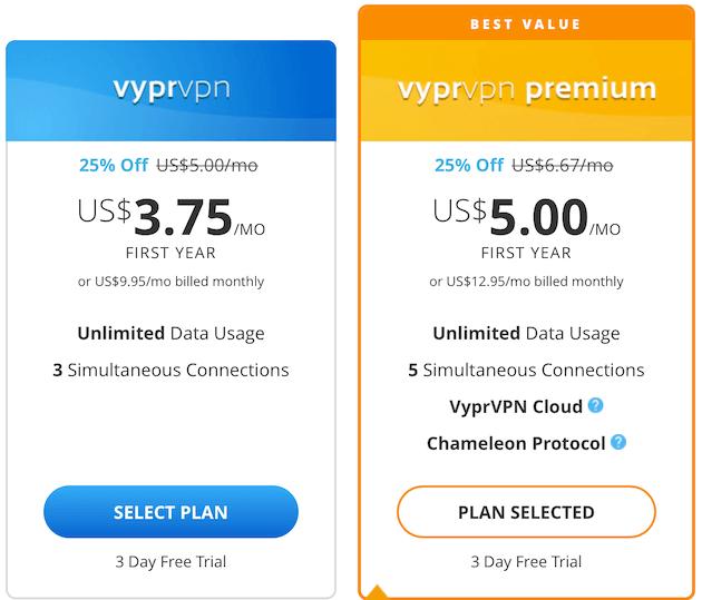 VyprVPN-discount