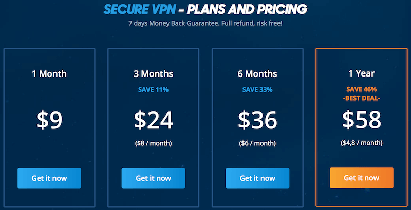 vpn.ac-discount