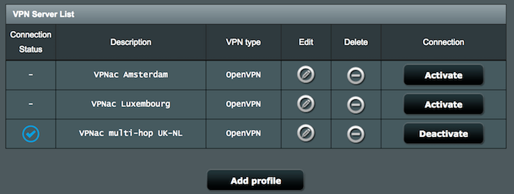 vpn-router-multi-hop-servers