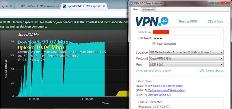 VPN.ac speed