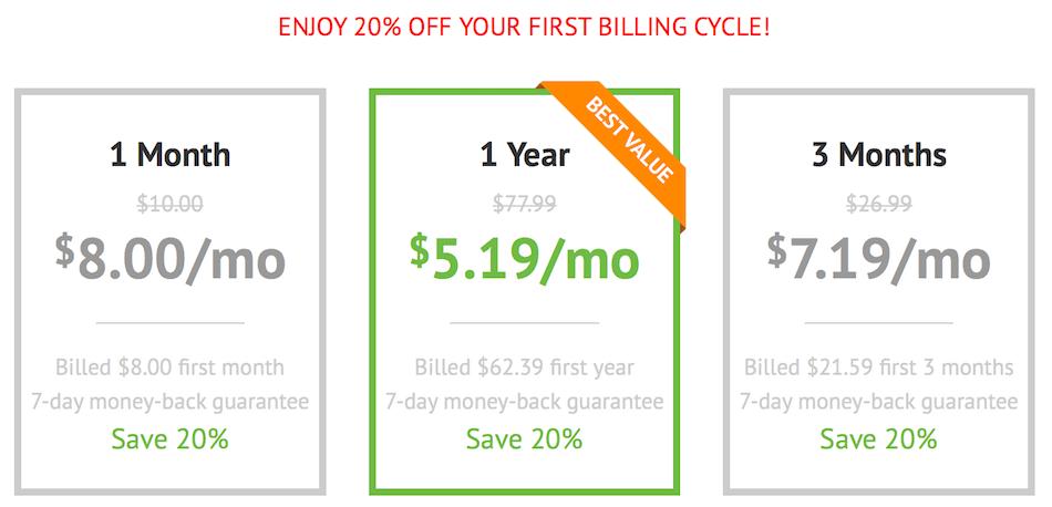 ipvanish discount coupon code