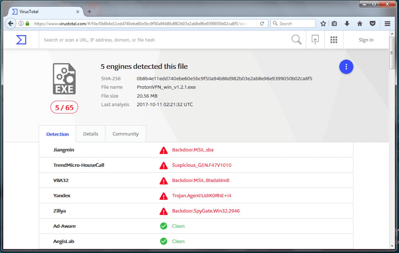 protonvpn malware