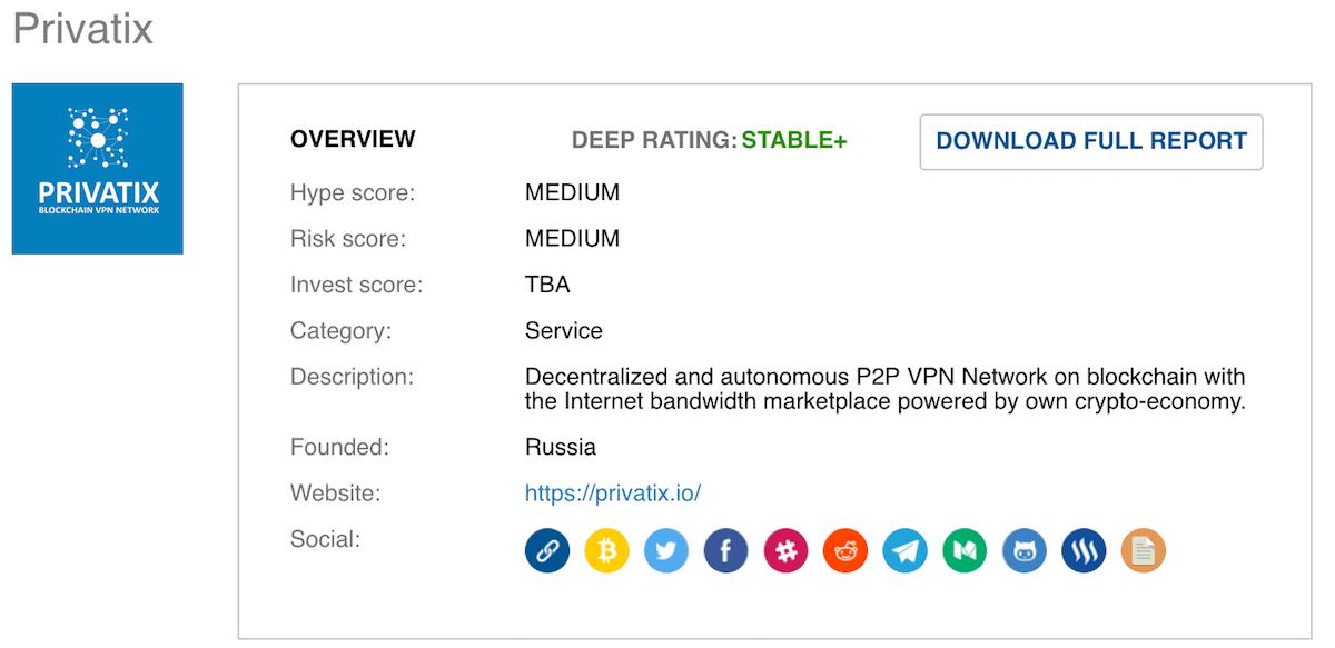 blockchain vpn rating