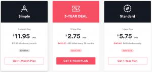 NordVPN Coupon – 77% Discount