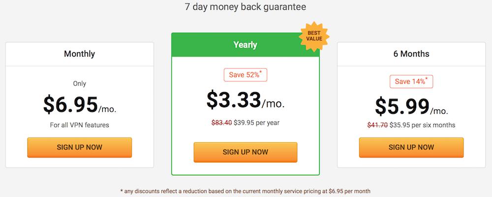 Expressvpn discount coupon