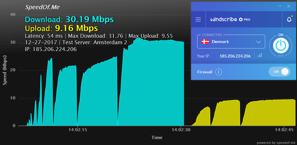 windscribe speed test