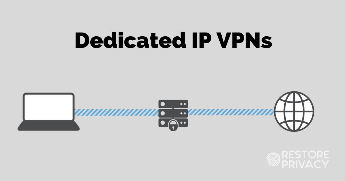 dedicated ip VPN