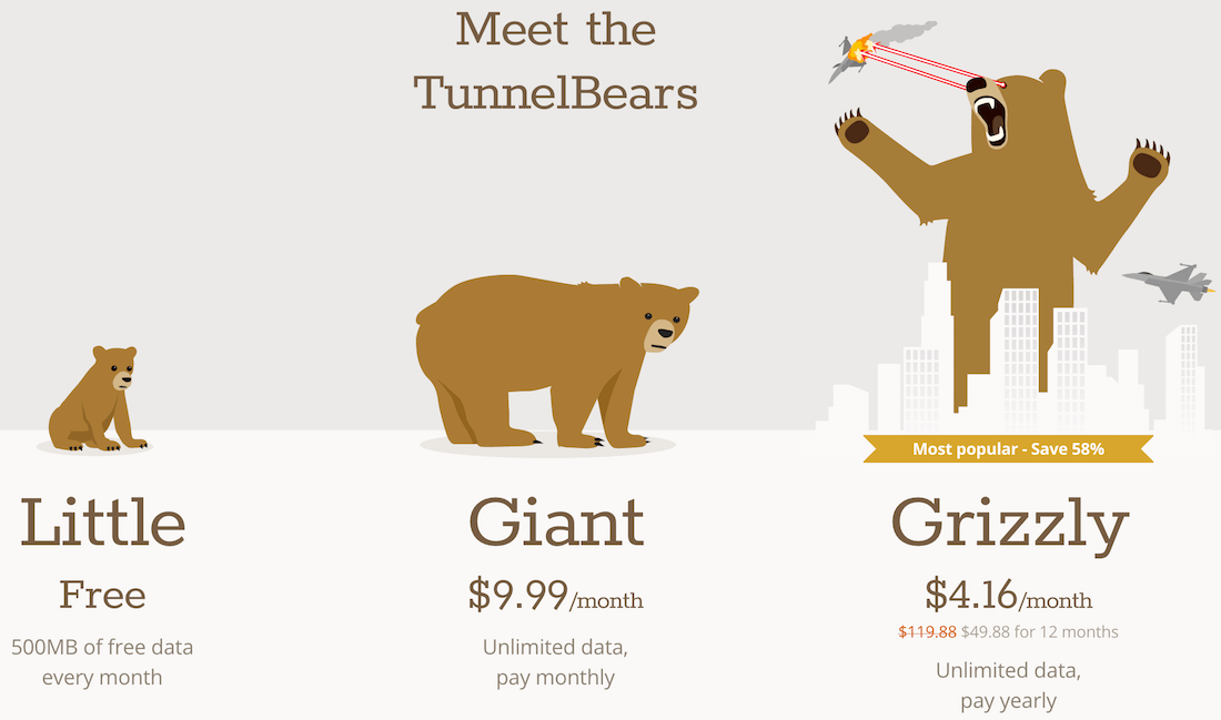 tunnelbear price