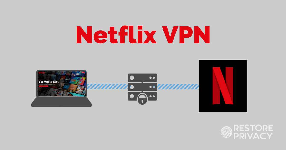 Best VPN for Netflix: Only These 5 STILL Work (August 2019)