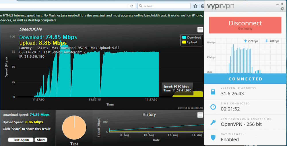 vyprvpn speed test