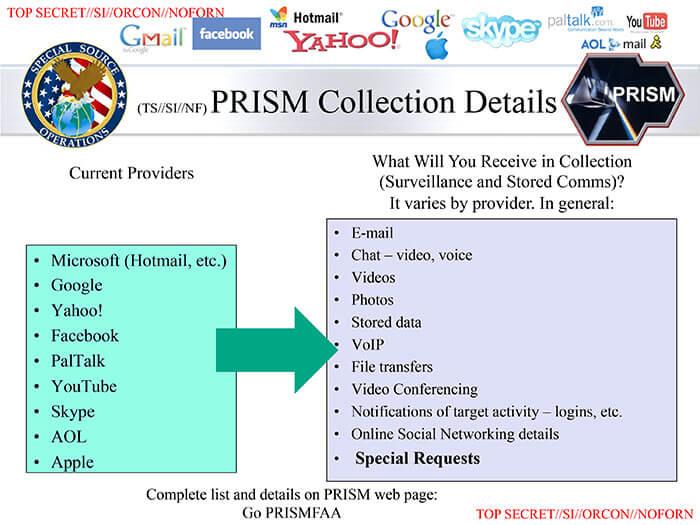 PRISM facebook