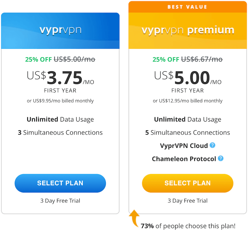 vyprvpn price discount