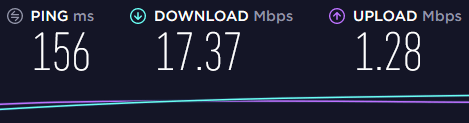 betternet speed for the UK