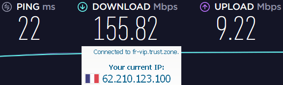 trust zone vpn speed