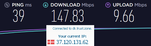 trust zone vpn speed test