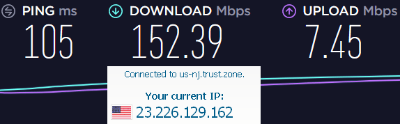 trustzone new jersey speeds