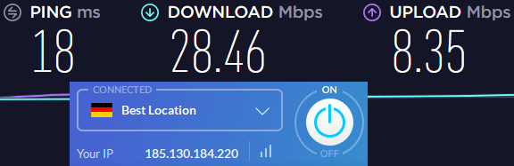 windscribe VPN speed test
