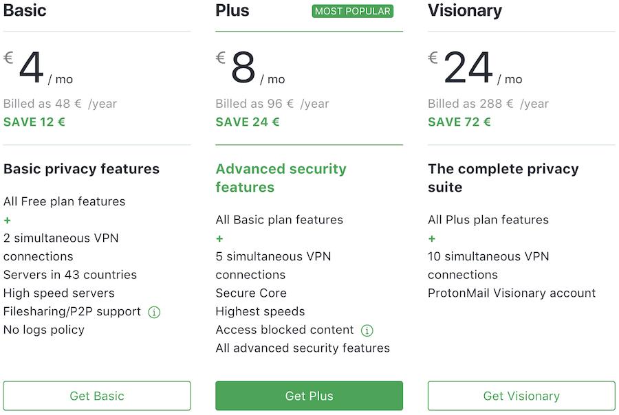 protonvpn prices
