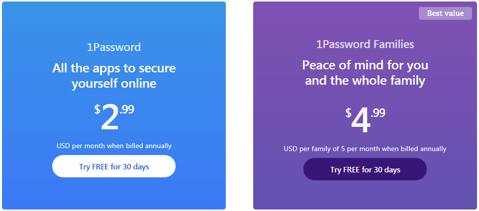 1password prices