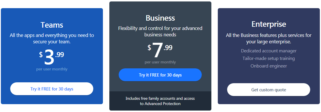 1password team business