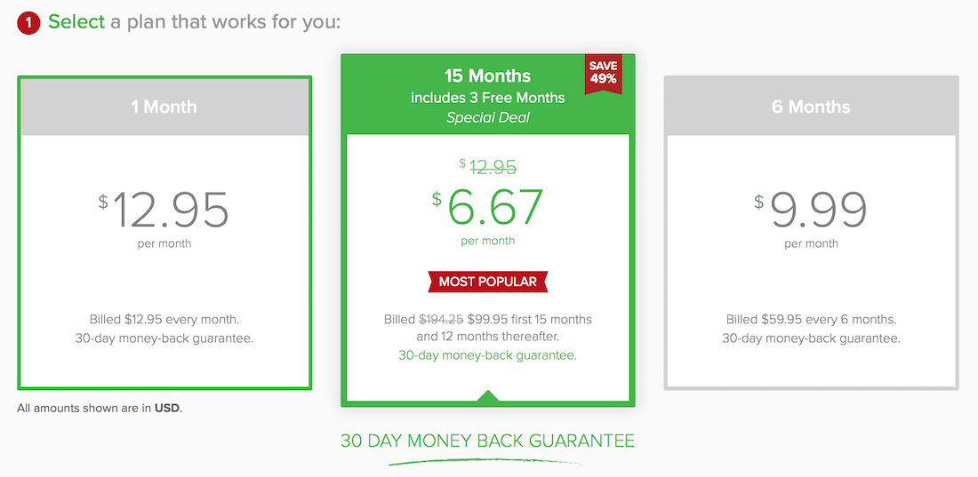 expressvpn prices vs cyberghost vpn