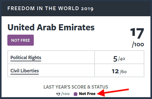 VPN for UAE