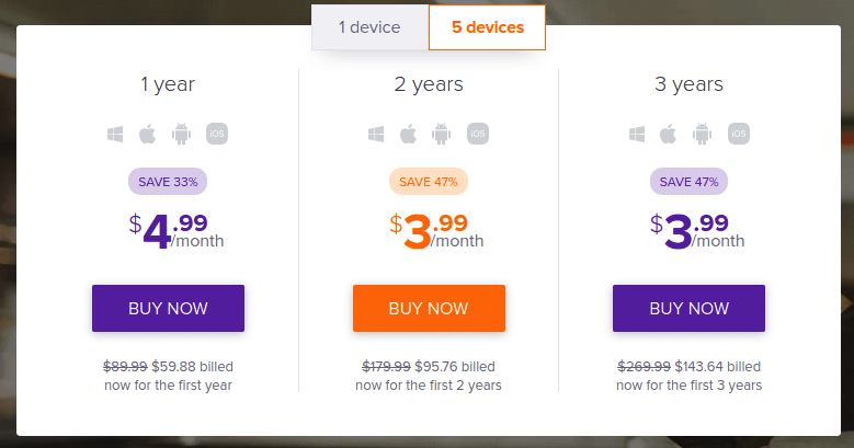 avast vpn price