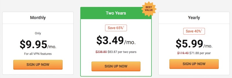 pia vs expressvpn prices