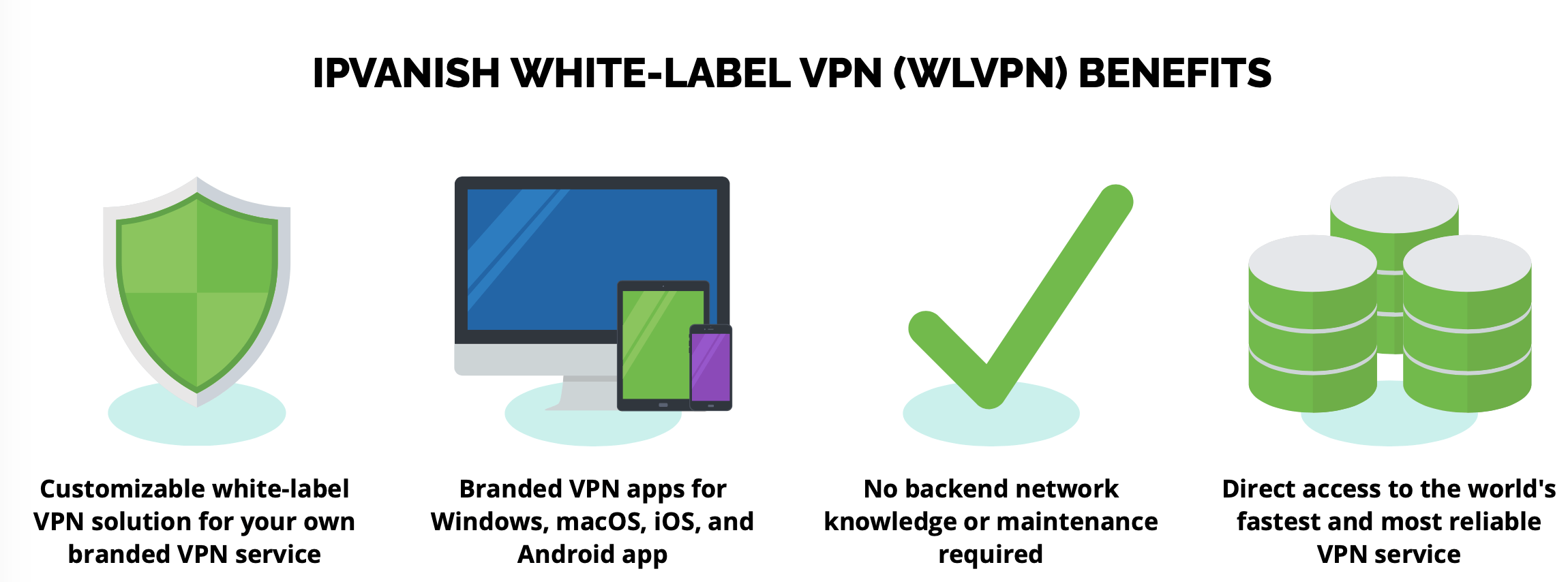Namecheap VPN and IPVanish