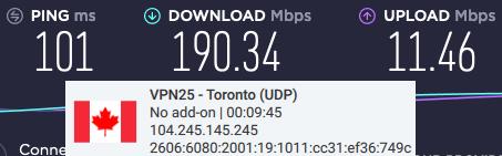 OVPN speeds canada