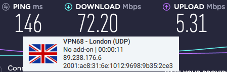 OVPN speeds uk