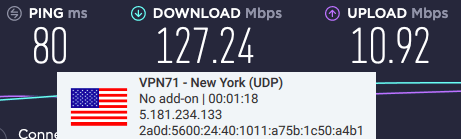 OVPN us speeds