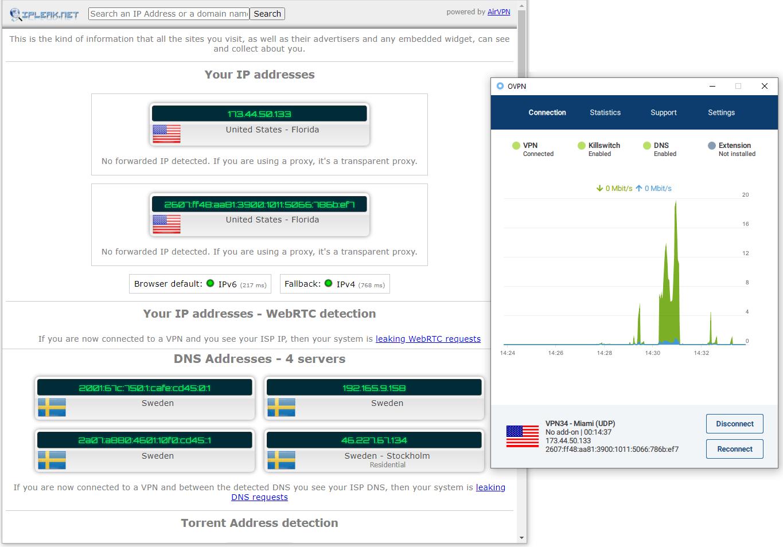 ovpn leak test results
