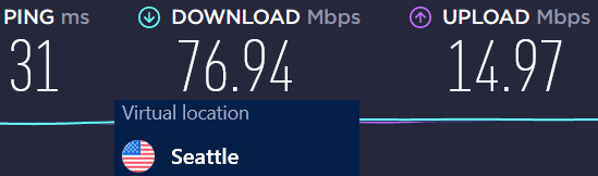 Hotspot Shield speed