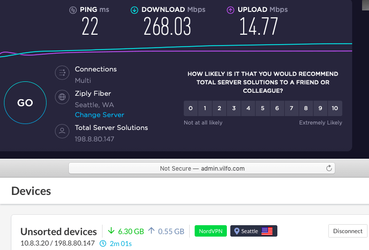 fastest VPN router