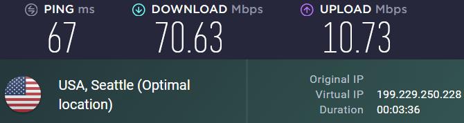 AVG VPN speeds