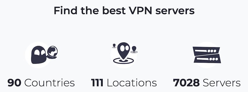 CyberGhost VPN servers