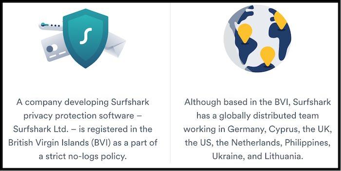 Surfshark VPN privacy