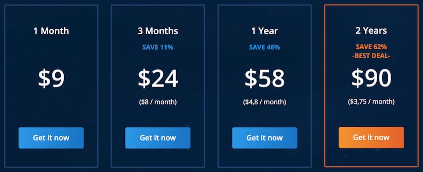 VPN.ac prices review