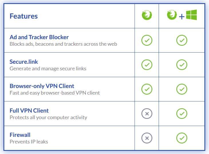 Windscribe VPN browser