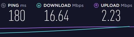 betternet is slow