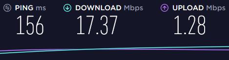 betternet speeds review
