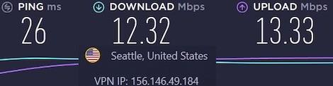 CyberGhost VPN speed