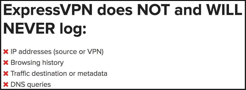 ExpressVPN No Logs Policy