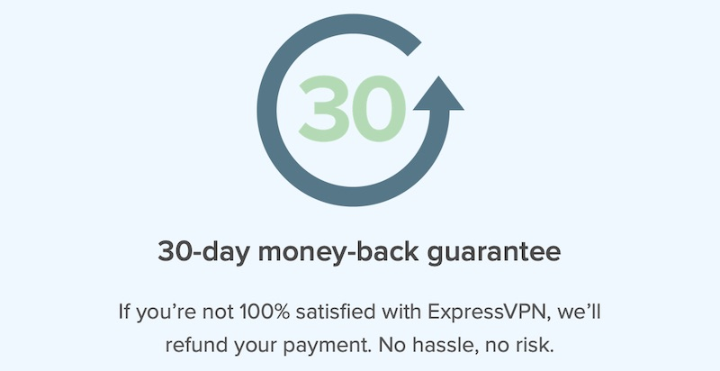 expressvpn price with coupon discount