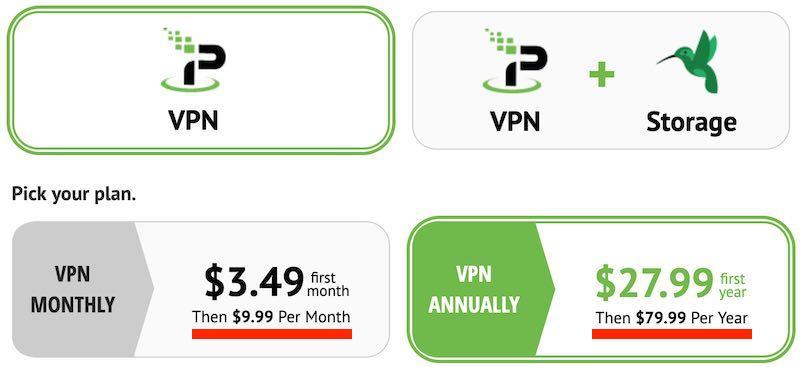 IPVanish prices vs Surfshark VPN