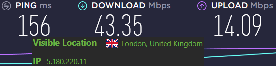 IPVanish servers speeds