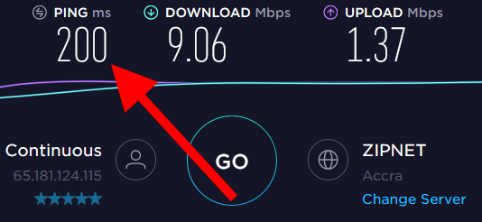 tor vs vpn speed test