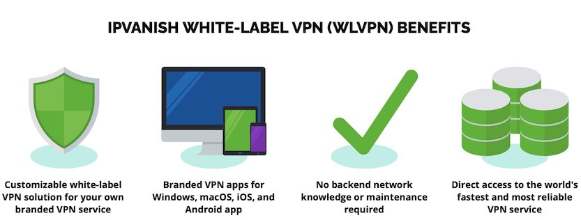 Namecheap VPN and IPVanish