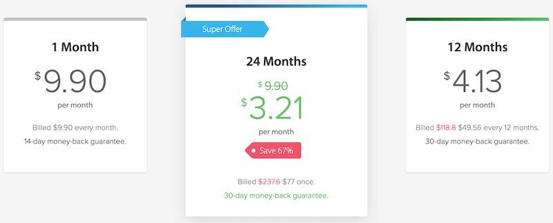 VPNArea prices